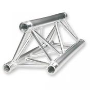 Structure triangulaire 290 ASD Longueur au choix - SX290